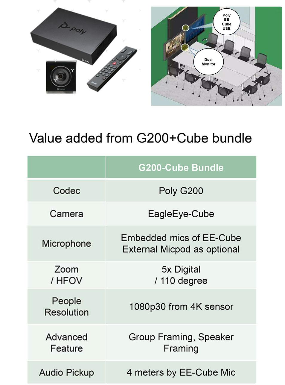 G200 Cube Bundle